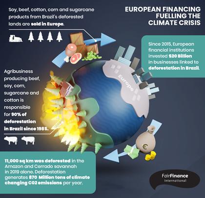 Image Courtesy: Fair Finance International